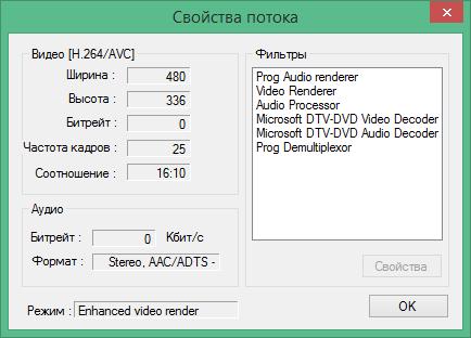 ProgDVB ключ