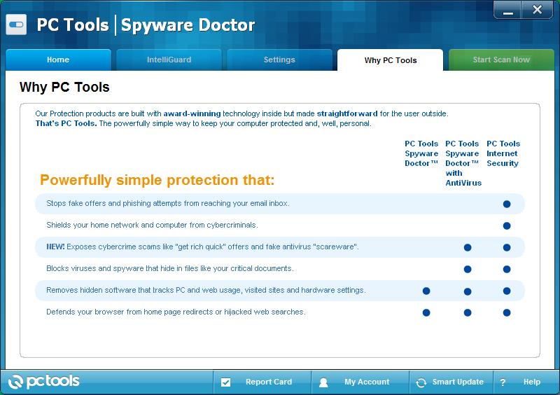 Spyware Doctor ключ