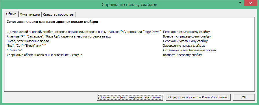 Microsoft PowerPoint Viewer скачать