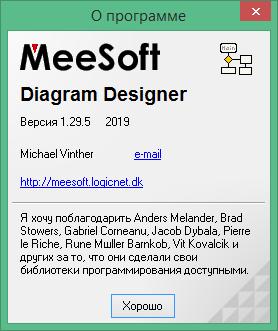 Diagram Designer скачать на русском