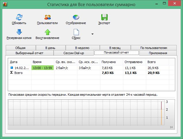 NetWorx ключ